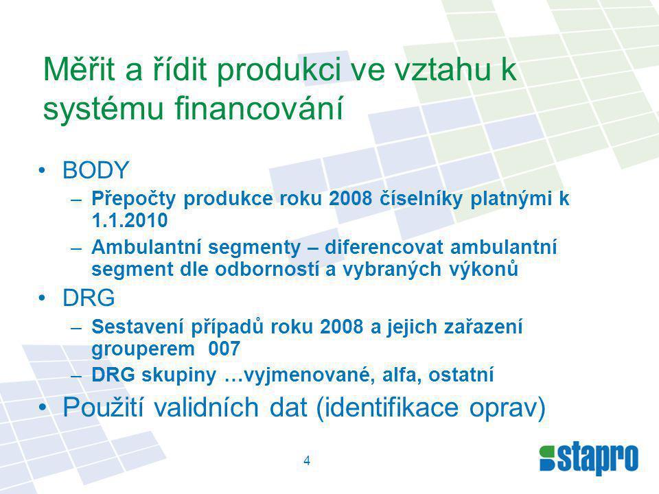 Měřit a řídit produkci ve vztahu k systému financování BODY –Přepočty produkce roku 2008 číselníky platnými k 1.1.2010 –Ambulantní segmenty – diferenc