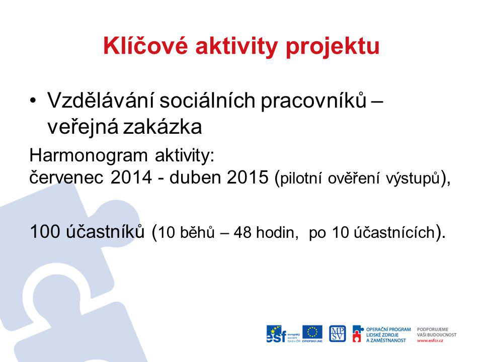 Klíčové aktivity projektu Vzdělávání sociálních pracovníků – veřejná zakázka Harmonogram aktivity: červenec 2014 - duben 2015 ( pilotní ověření výstupů ), 100 účastníků ( 10 běhů – 48 hodin, po 10 účastnících ).