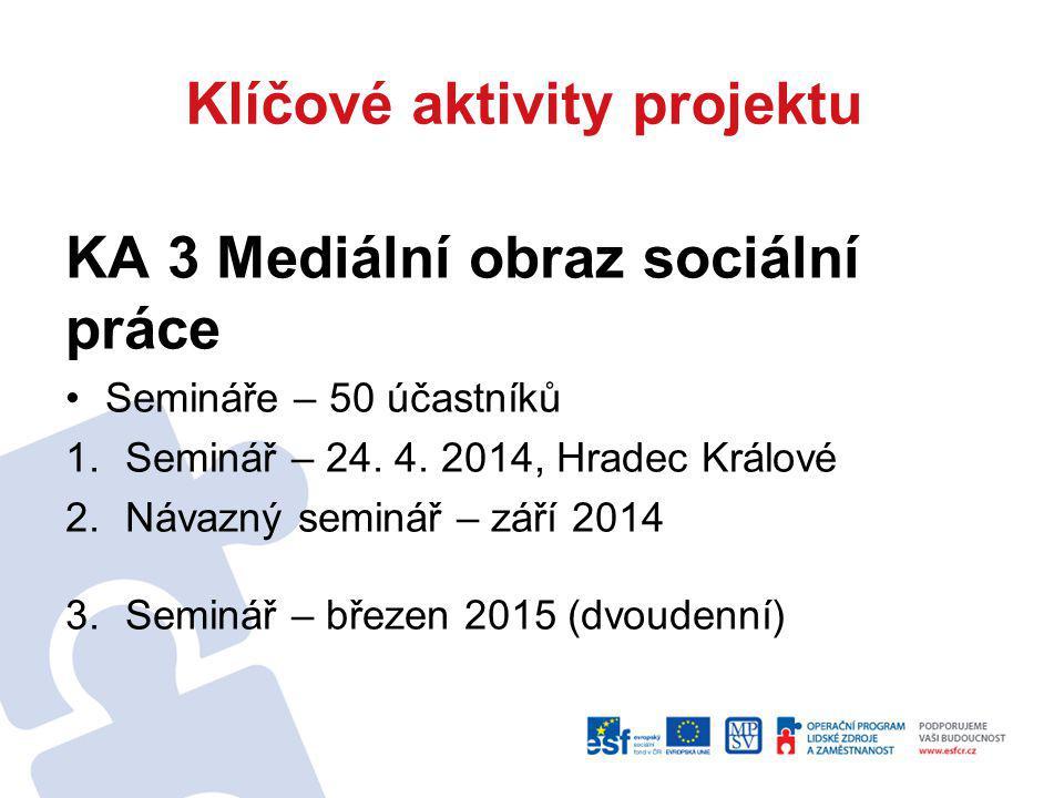 Klíčové aktivity projektu KA 3 Mediální obraz sociální práce Semináře – 50 účastníků 1.Seminář – 24.