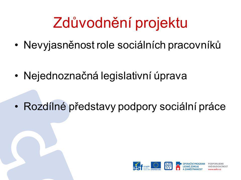Zdůvodnění projektu Nevyjasněnost role sociálních pracovníků Nejednoznačná legislativní úprava Rozdílné představy podpory sociální práce