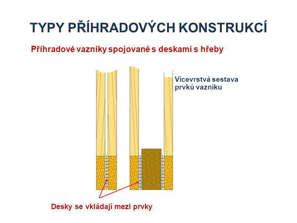TYPY PŘÍHRADOVÝCH KONSTRUKCÍ Příhradové vazníky spojované s deskami s hřeby Desky se vkládají mezi prvky Vícevrstvá sestava prvků vazníku