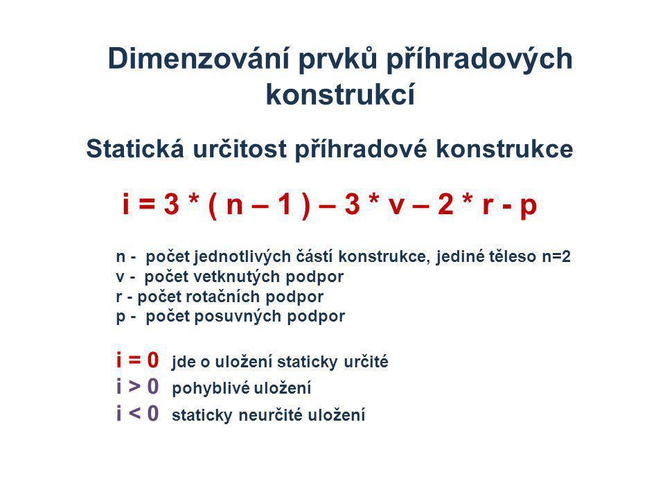 Dimenzování prvků příhradových konstrukcí Statická určitost příhradové konstrukce i = 3 * ( n – 1 ) – 3 * v – 2 * r - p n - počet jednotlivých částí konstrukce, jediné těleso n=2 v - počet vetknutých podpor r - počet rotačních podpor p - počet posuvných podpor i = 0 jde o uložení staticky určité i > 0 pohyblivé uložení i < 0 staticky neurčité uložení