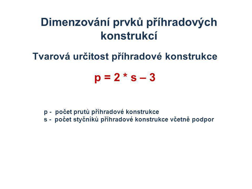 Dimenzování prvků příhradových konstrukcí Tvarová určitost příhradové konstrukce p = 2 * s – 3 p - počet prutů příhradové konstrukce s - počet styčníků příhradové konstrukce včetně podpor
