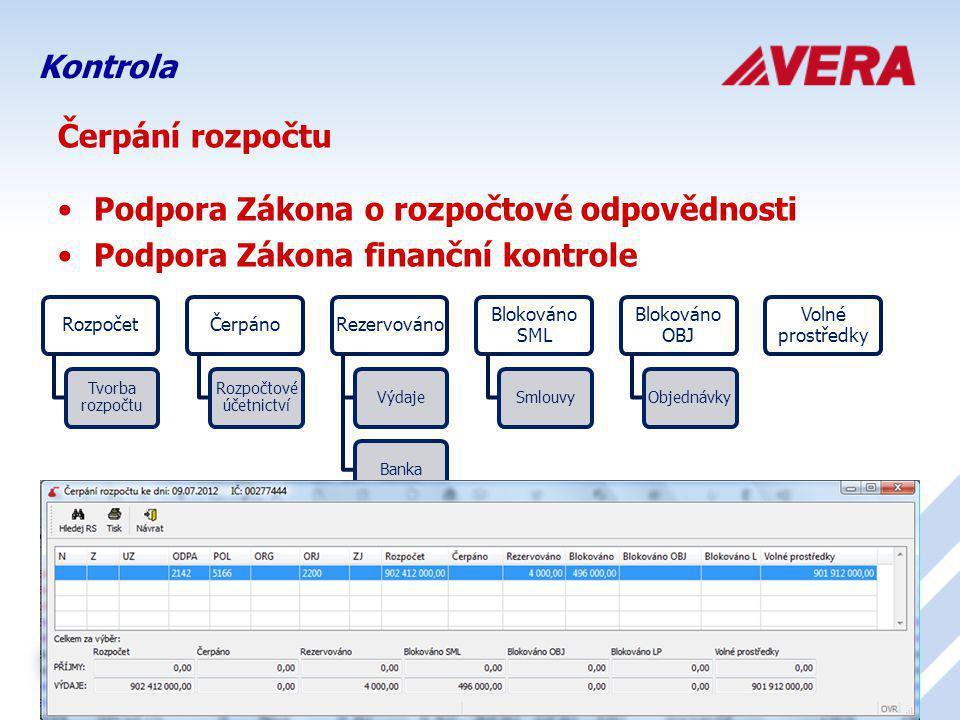 Čerpání rozpočtu Podpora Zákona o rozpočtové odpovědnosti Podpora Zákona finanční kontrole Kontrola Rozpočet Tvorba rozpočtu Čerpáno Rozpočtové účetni