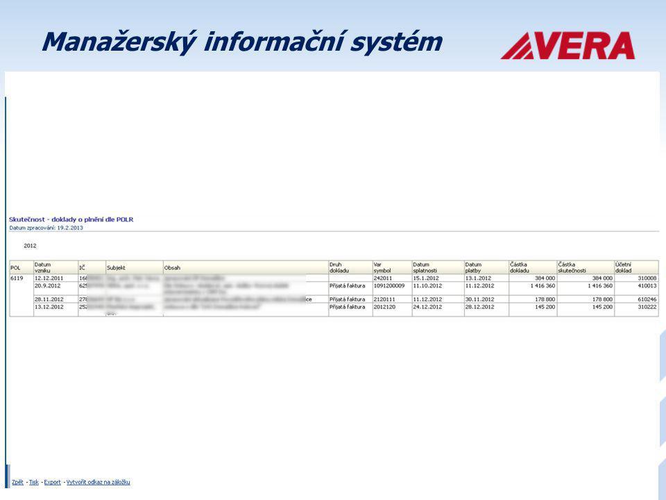 Manažerský informační systém Běžné výdaje