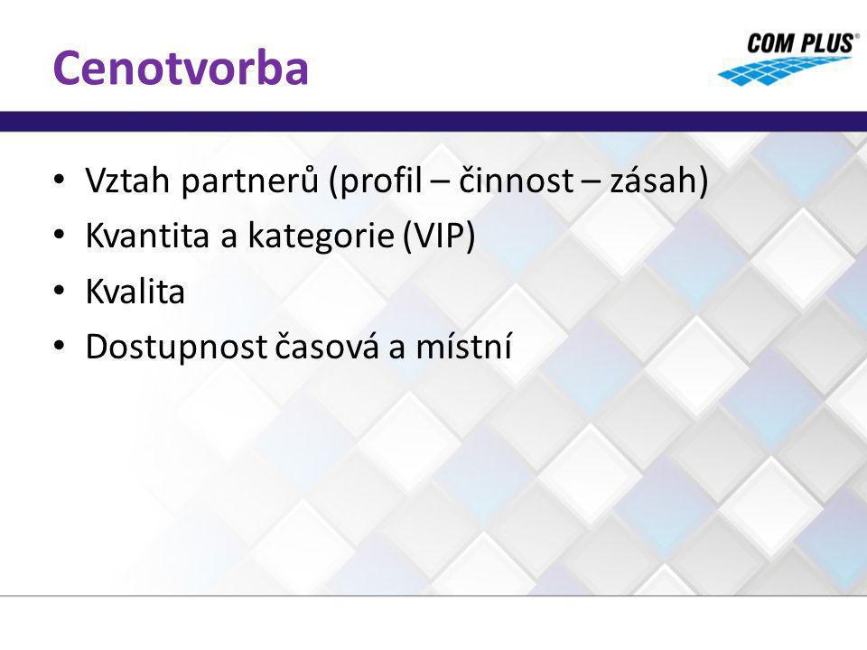 Cenotvorba Vztah partnerů (profil – činnost – zásah) Kvantita a kategorie (VIP) Kvalita Dostupnost časová a místní