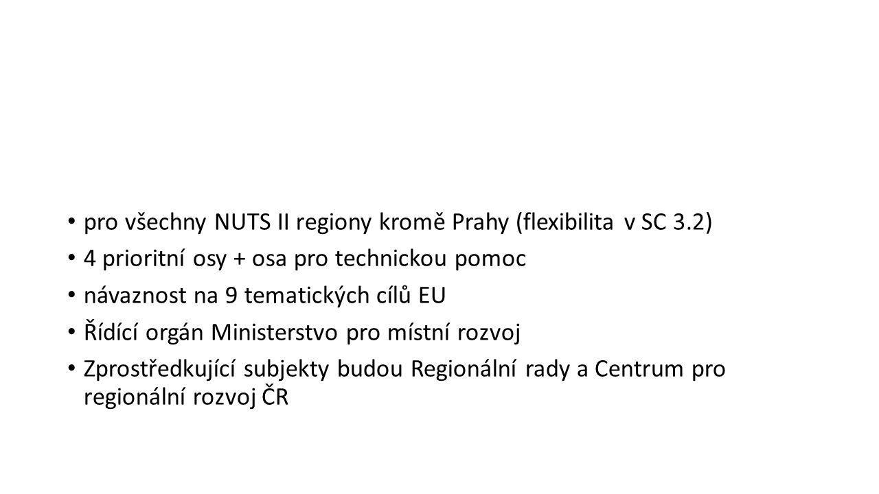 pro všechny NUTS II regiony kromě Prahy (flexibilita v SC 3.2) 4 prioritní osy + osa pro technickou pomoc návaznost na 9 tematických cílů EU Řídící orgán Ministerstvo pro místní rozvoj Zprostředkující subjekty budou Regionální rady a Centrum pro regionální rozvoj ČR