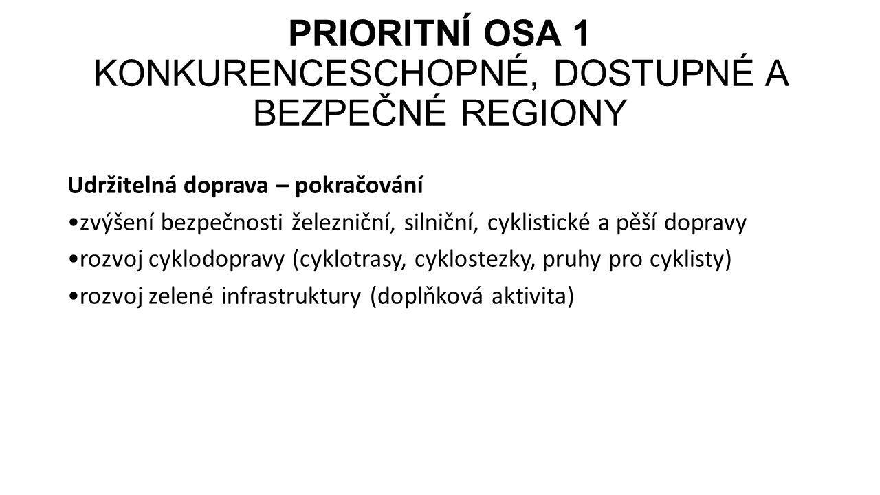 PRIORITNÍ OSA 1 KONKURENCESCHOPNÉ, DOSTUPNÉ A BEZPEČNÉ REGIONY Udržitelná doprava – pokračování zvýšení bezpečnosti železniční, silniční, cyklistické a pěší dopravy rozvoj cyklodopravy (cyklotrasy, cyklostezky, pruhy pro cyklisty) rozvoj zelené infrastruktury (doplňková aktivita)