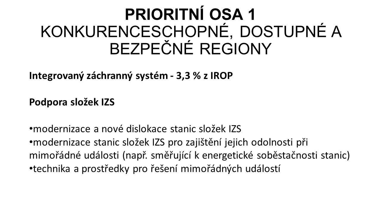 Integrovaný záchranný systém - 3,3 % z IROP Podpora složek IZS modernizace a nové dislokace stanic složek IZS modernizace stanic složek IZS pro zajištění jejich odolnosti při mimořádné události (např.