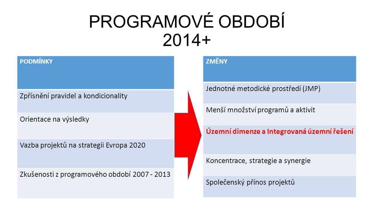 Silnice - 20,4 % z IROP Rekonstrukce, modernizace, popř.