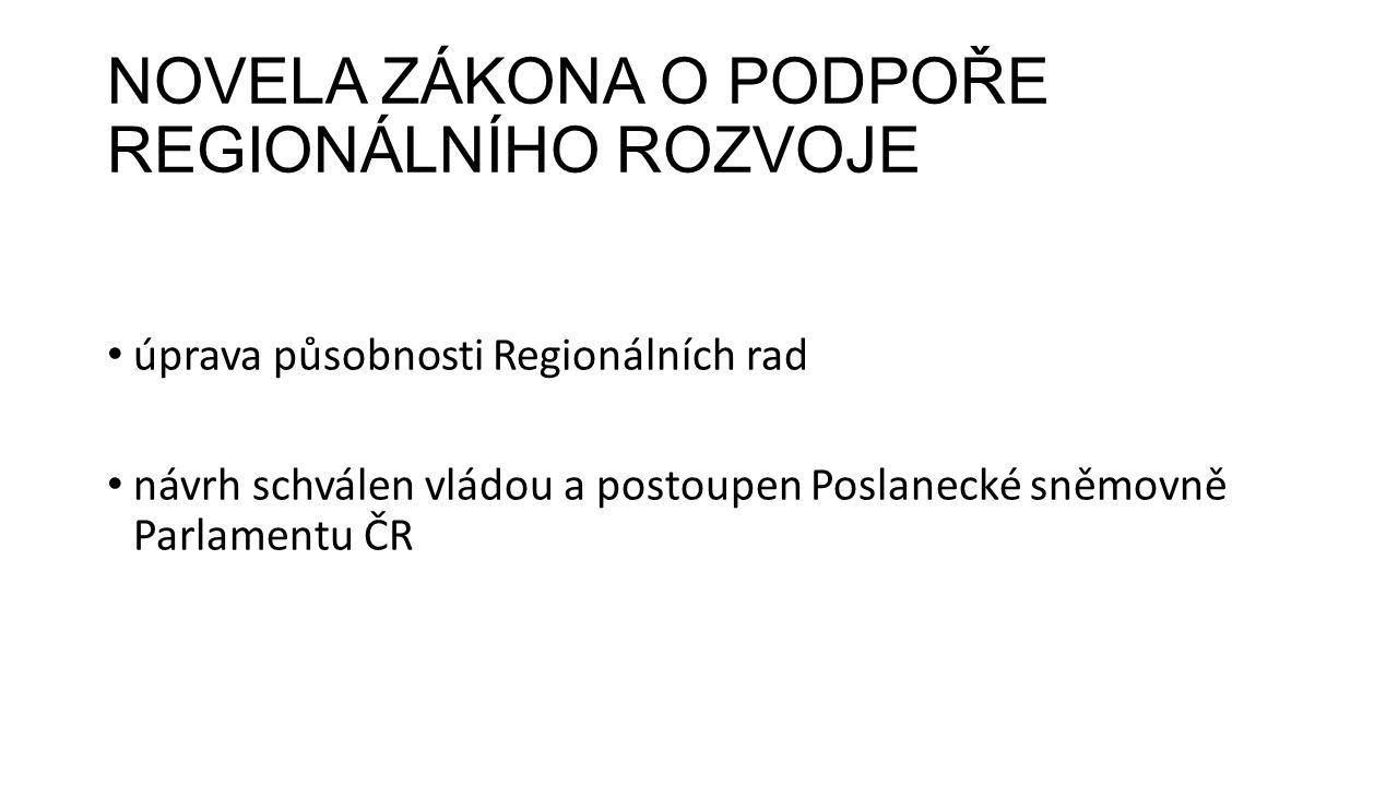 NOVELA ZÁKONA O PODPOŘE REGIONÁLNÍHO ROZVOJE úprava působnosti Regionálních rad návrh schválen vládou a postoupen Poslanecké sněmovně Parlamentu ČR