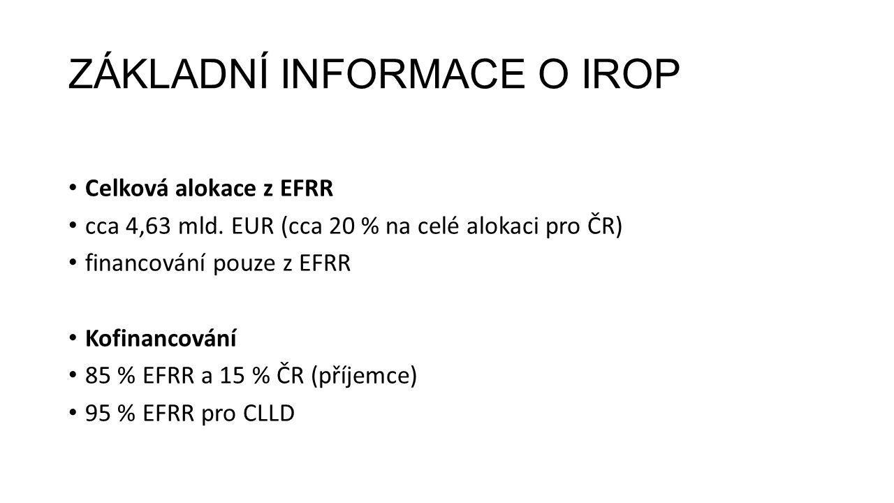 ZÁKLADNÍ INFORMACE O IROP Celková alokace z EFRR cca 4,63 mld. EUR (cca 20 % na celé alokaci pro ČR) financování pouze z EFRR Kofinancování 85 % EFRR