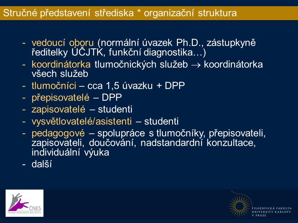 Stručné představení střediska * portfolio klientů -studenti -absolventi cca 20 + 1 Erasmus -zanechal cca 14 -studuje 15 +1 (9 ZJ + 6 MJ) -spolužáci -pedagogové -cca 2,5 úvazku + DPP -vyučující -kolegové -veřejnost -Neslyšící komunita -akademická komunita -široká veřejnost
