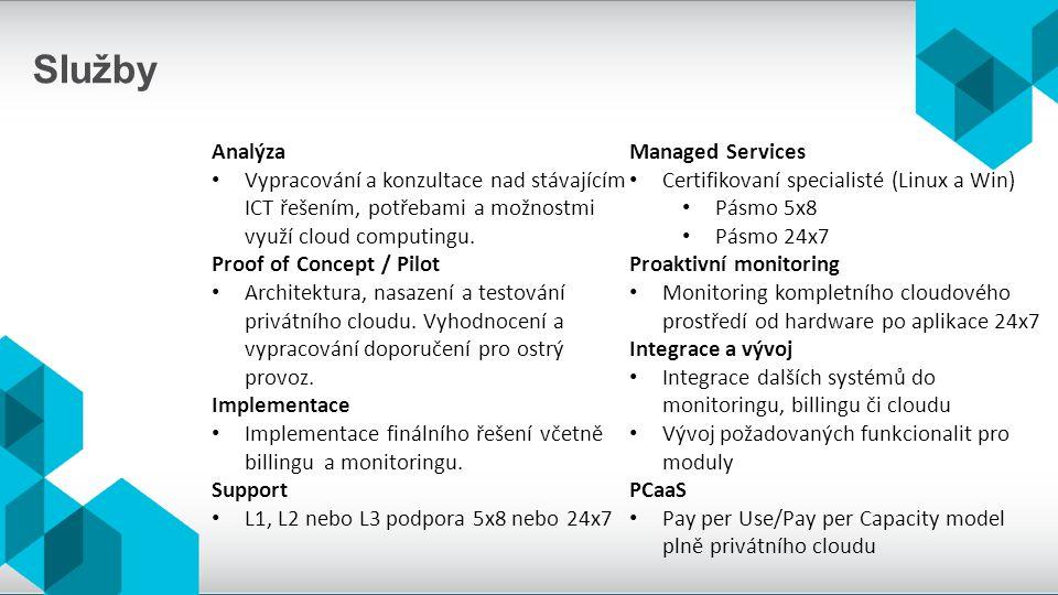 Služby Analýza Vypracování a konzultace nad stávajícím ICT řešením, potřebami a možnostmi využí cloud computingu.