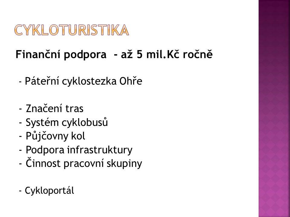 Finanční podpora - až 700 tisíc Kč ročně - Dokumentace Koncepce běžeckého lyžování v Karlov.