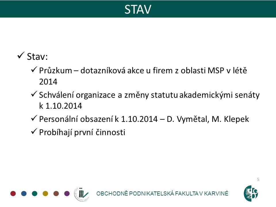 OBCHODNĚ PODNIKATELSKÁ FAKULTA V KARVINÉ STAV Stav: Průzkum – dotazníková akce u firem z oblasti MSP v létě 2014 Schválení organizace a změny statutu