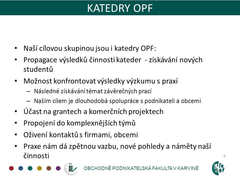 OBCHODNĚ PODNIKATELSKÁ FAKULTA V KARVINÉ KATEDRY OPF Naší cílovou skupinou jsou i katedry OPF: Propagace výsledků činnosti kateder - získávání nových