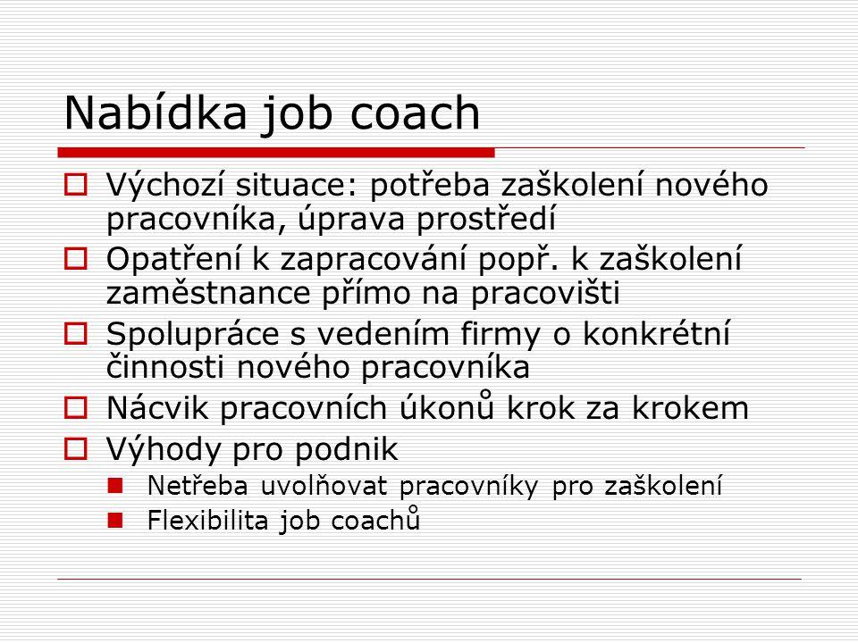 Nabídka job coach  Výchozí situace: potřeba zaškolení nového pracovníka, úprava prostředí  Opatření k zapracování popř.