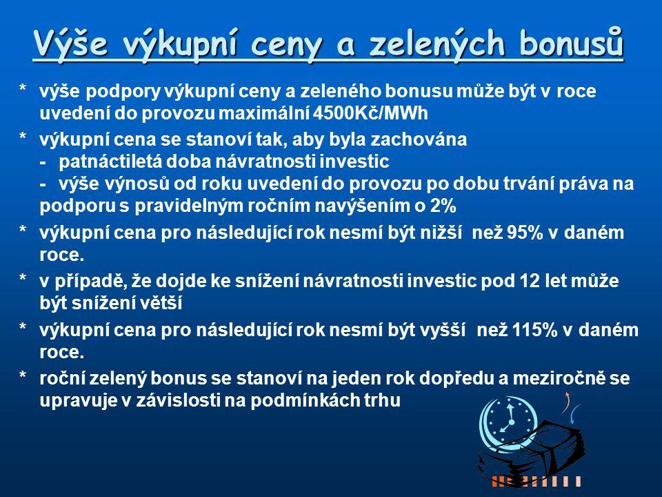 Výše výkupní ceny a zelených bonusů *výše podpory výkupní ceny a zeleného bonusu může být v roce uvedení do provozu maximální 4500Kč/MWh *výkupní cena