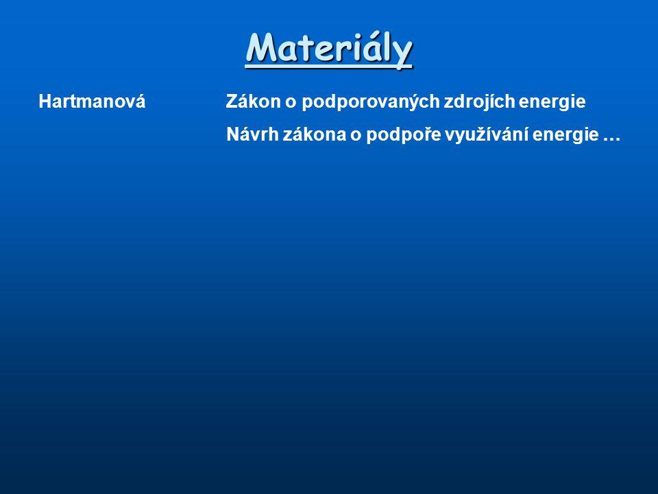 HartmanováZákon o podporovaných zdrojích energie Návrh zákona o podpoře využívání energie … Materiály