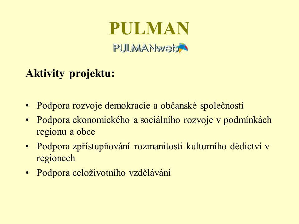 PULMAN Aktivity projektu: Podpora rozvoje demokracie a občanské společnosti Podpora ekonomického a sociálního rozvoje v podmínkách regionu a obce Podpora zpřístupňování rozmanitosti kulturního dědictví v regionech Podpora celoživotního vzdělávání