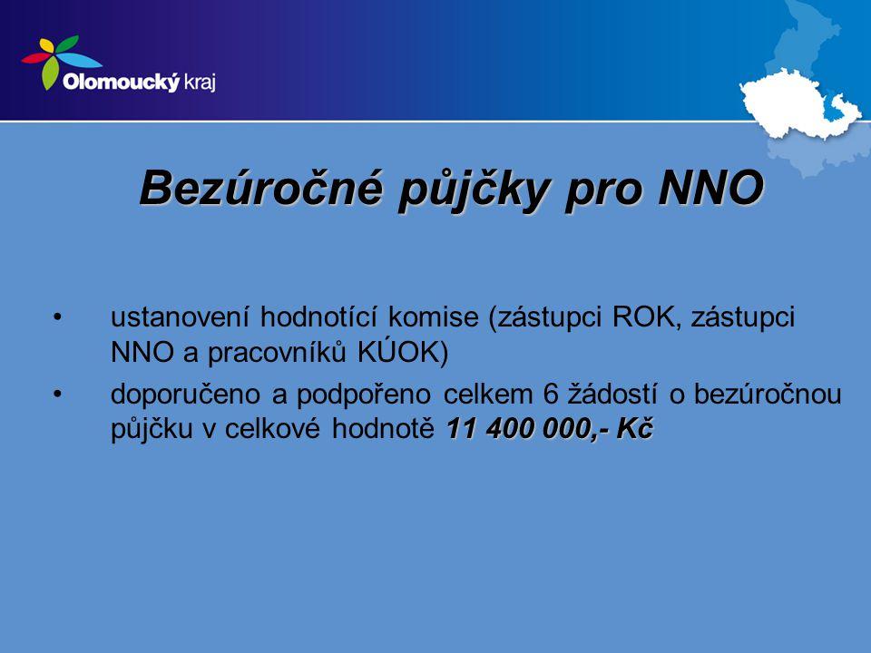 Bezúročné půjčky pro NNO ustanovení hodnotící komise (zástupci ROK, zástupci NNO a pracovníků KÚOK) 11 400 000,- Kčdoporučeno a podpořeno celkem 6 žádostí o bezúročnou půjčku v celkové hodnotě 11 400 000,- Kč