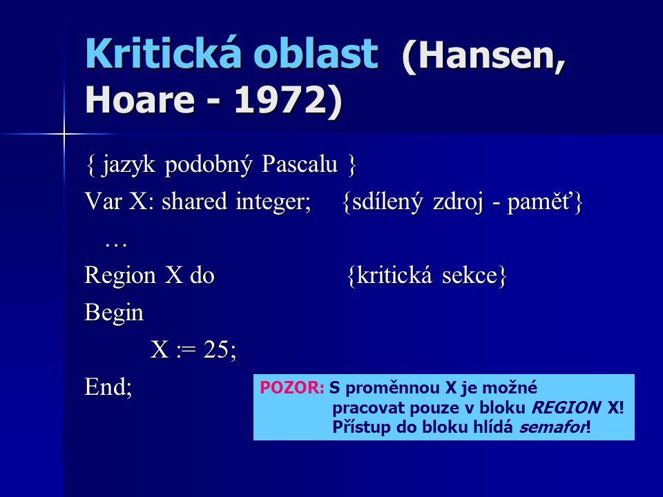 Kritická oblast (Hansen, Hoare - 1972) { jazyk podobný Pascalu } Var X: shared integer; {sdílený zdroj - paměť} … Region X do {kritická sekce} Begin X := 25; End; POZOR: S proměnnou X je možné pracovat pouze v bloku REGION X.