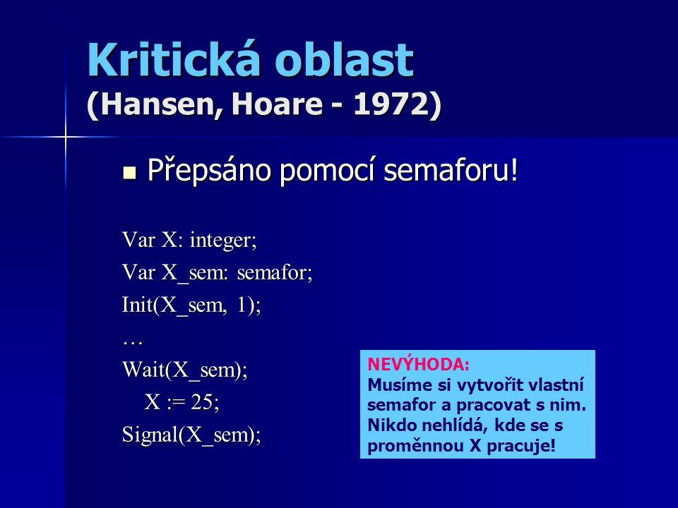 Kritická oblast (Hansen, Hoare - 1972) Přepsáno pomocí semaforu! Přepsáno pomocí semaforu! Var X: integer; Var X_sem: semafor; Init(X_sem, 1); …Wait(X
