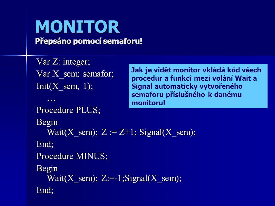 MONITOR Přepsáno pomocí semaforu! Var Z: integer; Var X_sem: semafor; Init(X_sem, 1); … Procedure PLUS; Begin Wait(X_sem); Z := Z+1; Signal(X_sem); En
