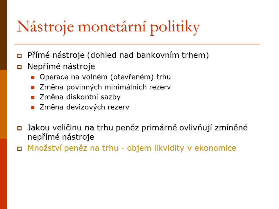 Nástroje monetární politiky  Přímé nástroje (dohled nad bankovním trhem)  Nepřímé nástroje Operace na volném (otevřeném) trhu Operace na volném (ote