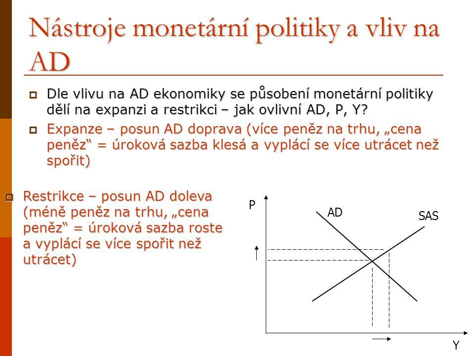 Nástroje monetární politiky a vliv na AD  Dle vlivu na AD ekonomiky se působení monetární politiky dělí na expanzi a restrikci – jak ovlivní AD, P, Y