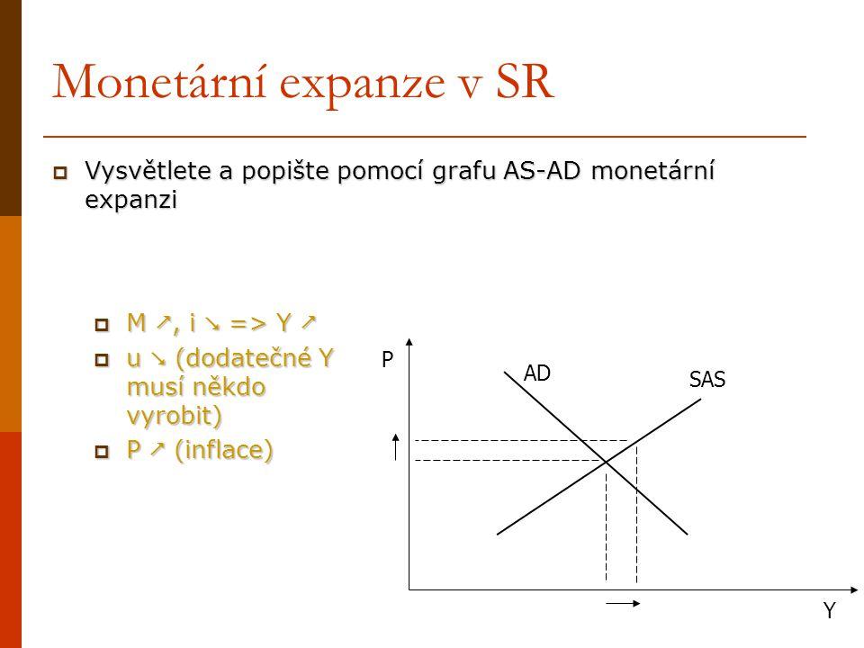 Monetární expanze v SR  Vysvětlete a popište pomocí grafu AS-AD monetární expanzi P Y SAS AD  M , i  => Y   u  (dodatečné Y musí někdo vyrobit)