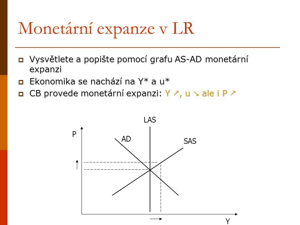 Monetární expanze v LR  Vysvětlete a popište pomocí grafu AS-AD monetární expanzi  Ekonomika se nachází na Y* a u*  CB provede monetární expanzi: Y