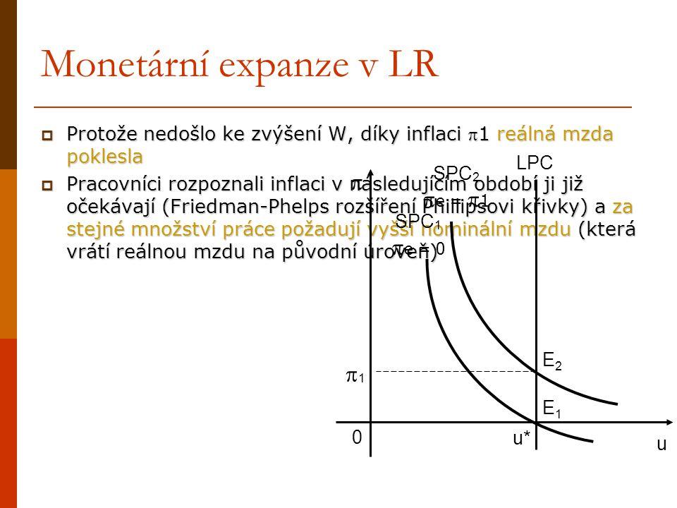 Monetární expanze v LR  Protože nedošlo ke zvýšení W, díky inflaci 1 reálná mzda poklesla  Pracovníci rozpoznali inflaci v následujícím období ji j
