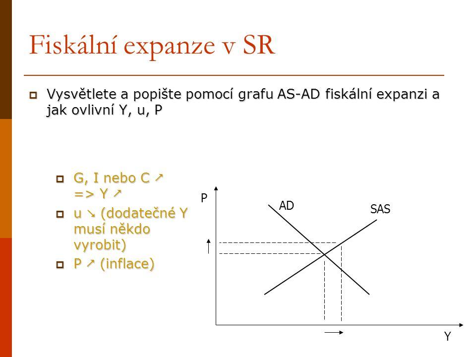 Fiskální expanze v SR  Vysvětlete a popište pomocí grafu AS-AD fiskální expanzi a jak ovlivní Y, u, P P Y SAS AD  G, I nebo C  => Y   u  (dodate