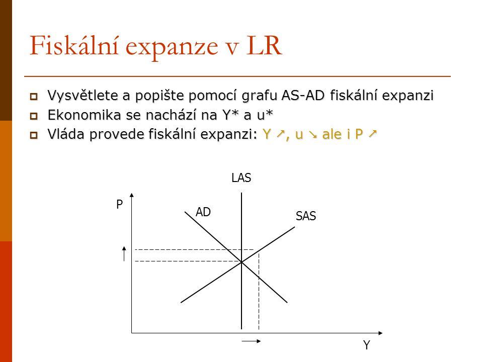 Fiskální expanze v LR  Vysvětlete a popište pomocí grafu AS-AD fiskální expanzi  Ekonomika se nachází na Y* a u*  Vláda provede fiskální expanzi: Y