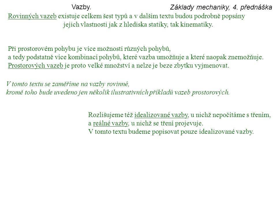 Základy mechaniky, 4.přednáška Vazby.