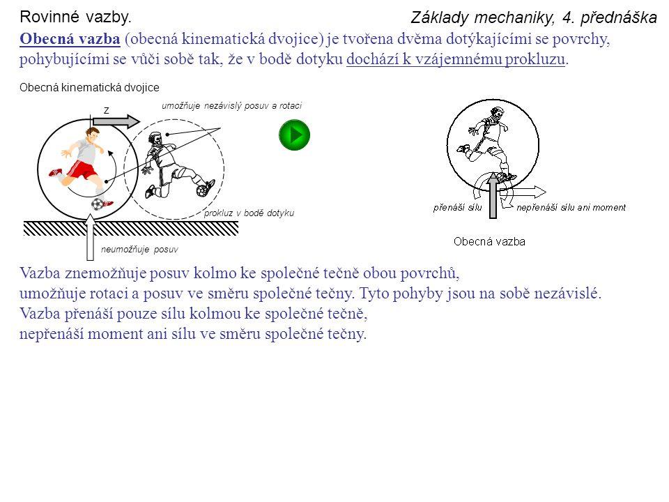 Základy mechaniky, 4.přednáška Rovinné vazby.