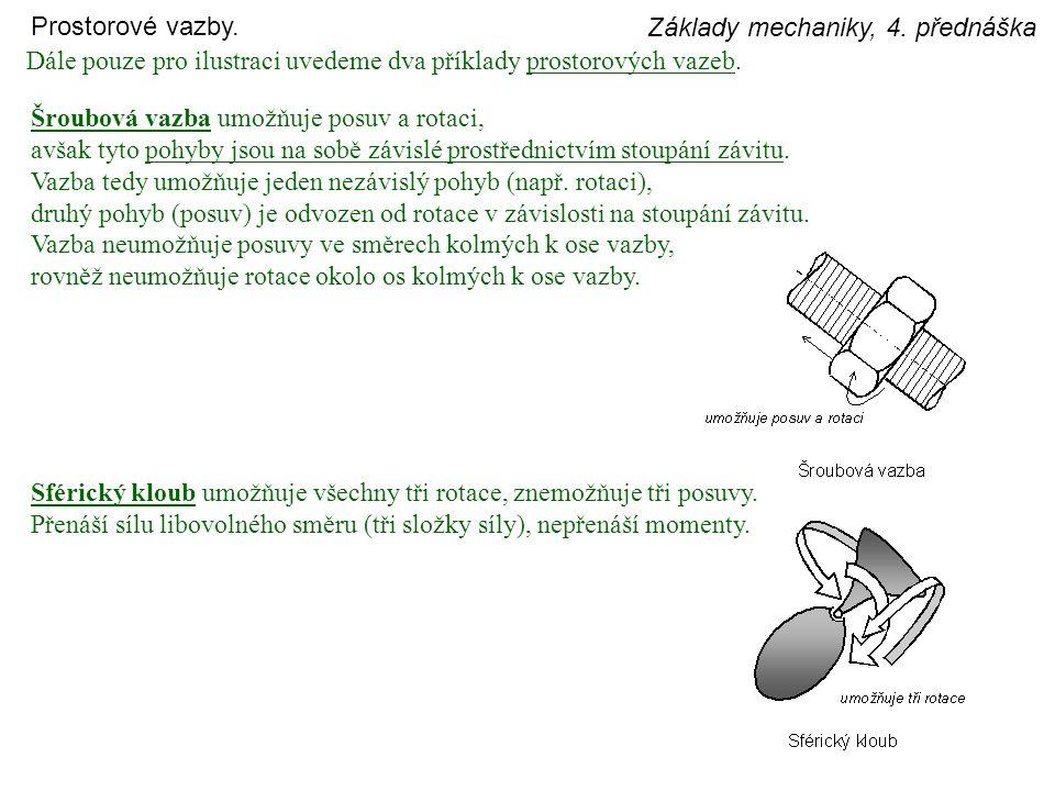 Základy mechaniky, 4.přednáška Prostorové vazby.