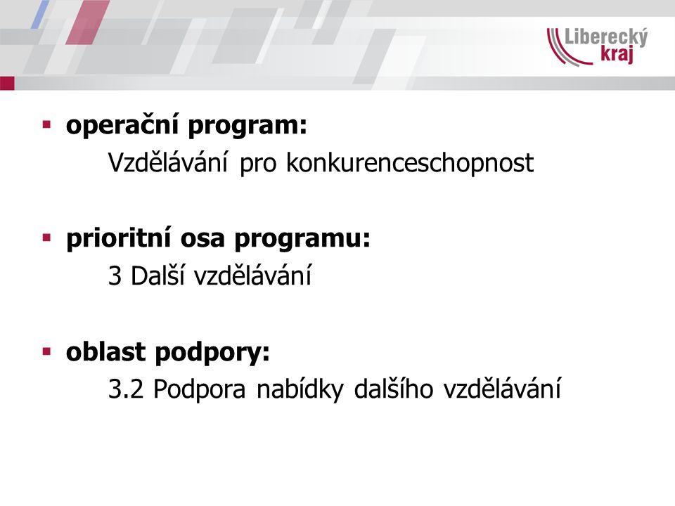  operační program: Vzdělávání pro konkurenceschopnost  prioritní osa programu: 3 Další vzdělávání  oblast podpory: 3.2 Podpora nabídky dalšího vzdělávání