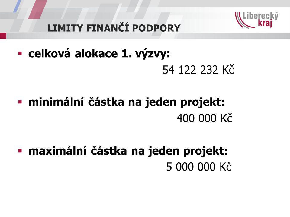LIMITY FINANČÍ PODPORY  celková alokace 1. výzvy: 54 122 232 Kč  minimální částka na jeden projekt: 400 000 Kč  maximální částka na jeden projekt: