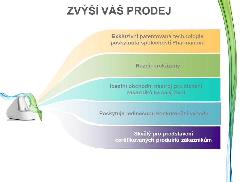ZVÝŠÍ VÁŠ PRODEJ Ideální obchodní nástroj pro získání zákazníků na celý život Poskytuje jedinečnou konkurenční výhodu Exkluzivní patentovaná technolog