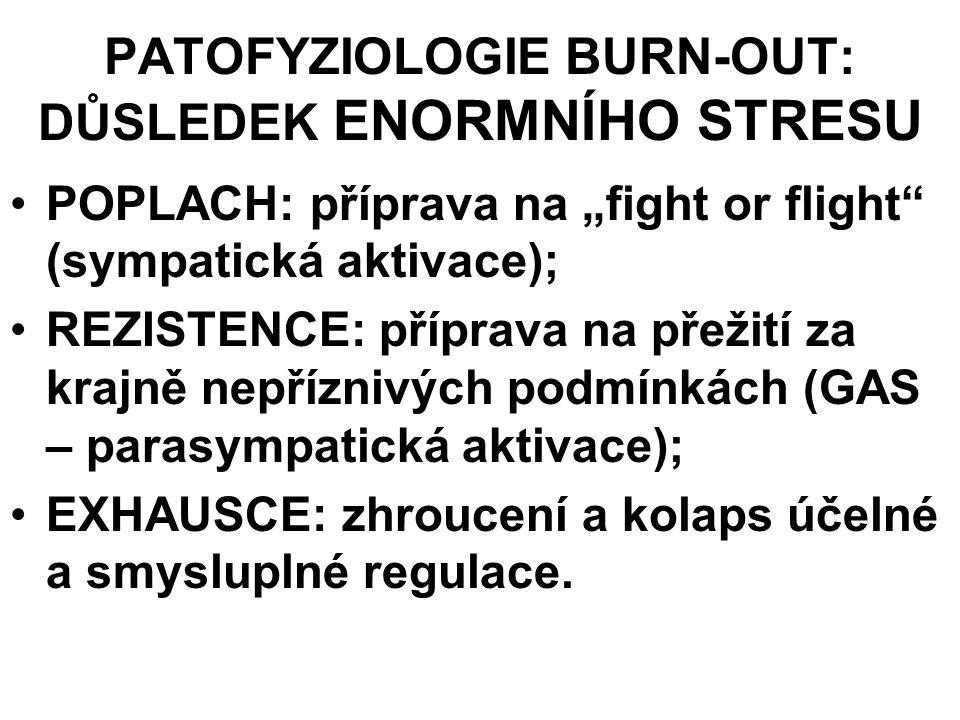 """PATOFYZIOLOGIE BURN-OUT: DŮSLEDEK ENORMNÍHO STRESU POPLACH: příprava na """"fight or flight"""" (sympatická aktivace); REZISTENCE: příprava na přežití za kr"""