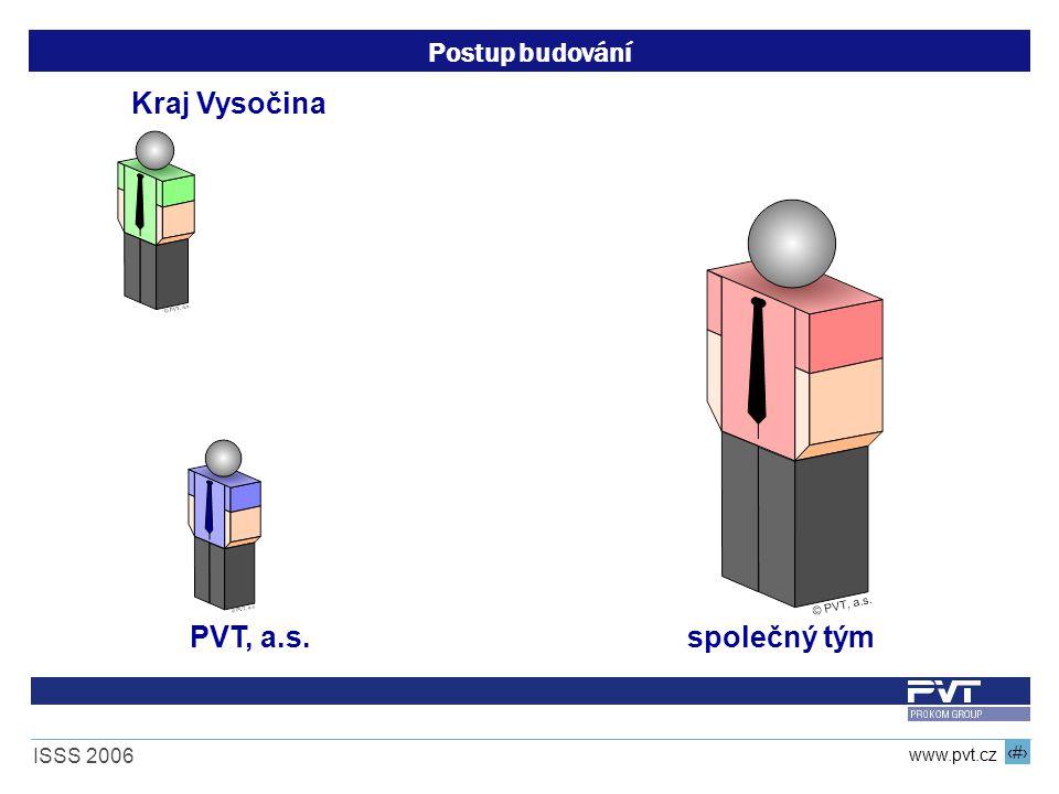 14 www.pvt.cz ISSS 2006 Postup budování PVT, a.s.společný tým Kraj Vysočina