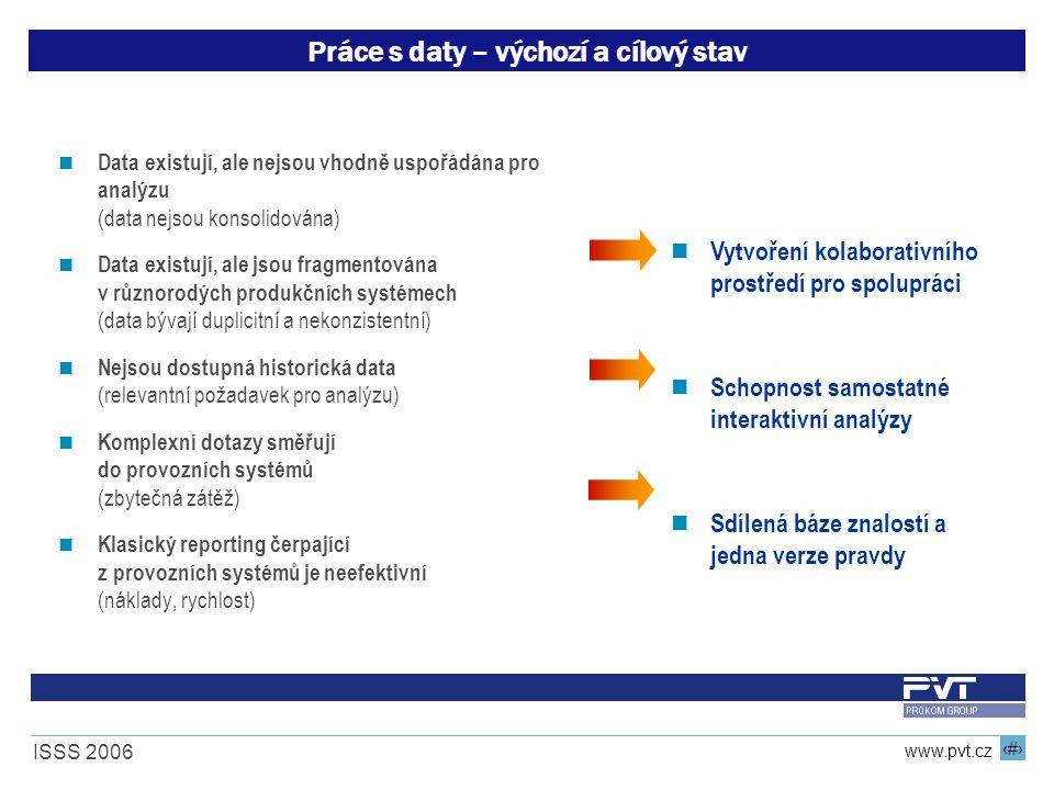 8 www.pvt.cz ISSS 2006 Práce s daty – výchozí a cílový stav Data existují, ale nejsou vhodně uspořádána pro analýzu (data nejsou konsolidována) Data existují, ale jsou fragmentována v různorodých produkčních systémech (data bývají duplicitní a nekonzistentní) Nejsou dostupná historická data (relevantní požadavek pro analýzu) Komplexní dotazy směřují do provozních systémů (zbytečná zátěž) Klasický reporting čerpající z provozních systémů je neefektivní (náklady, rychlost) Vytvoření kolaborativního prostředí pro spolupráci Schopnost samostatné interaktivní analýzy Sdílená báze znalostí a jedna verze pravdy