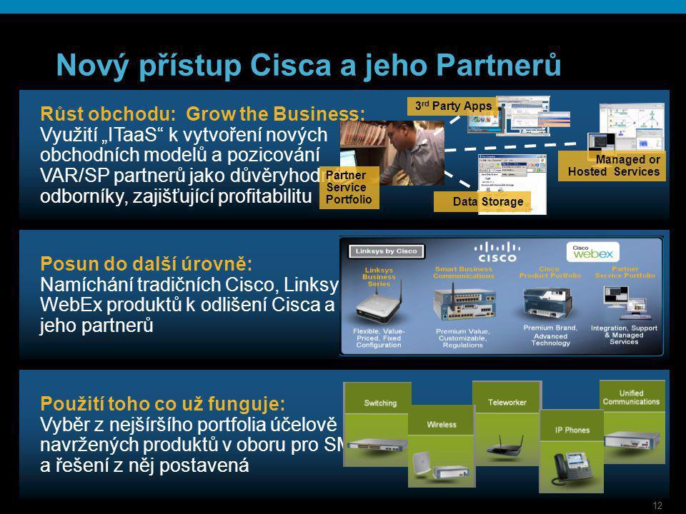 12 Nový přístup Cisca a jeho Partnerů Použití toho co už funguje: Vyběr z nejšíršího portfolia účelově navržených produktů v oboru pro SMB a řešení z