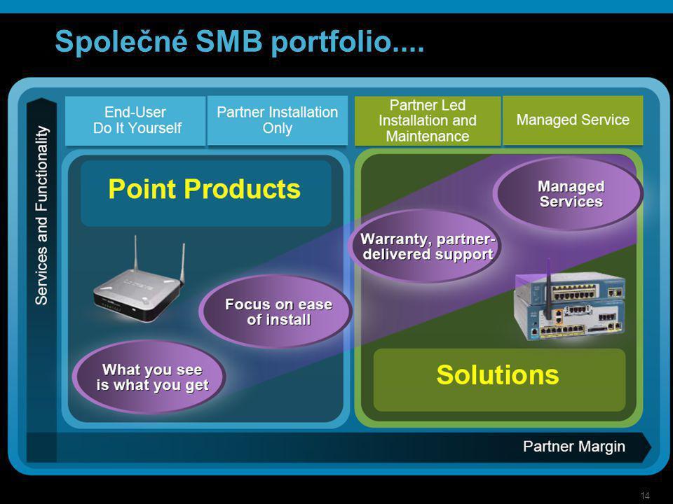 14 Společné SMB portfolio....