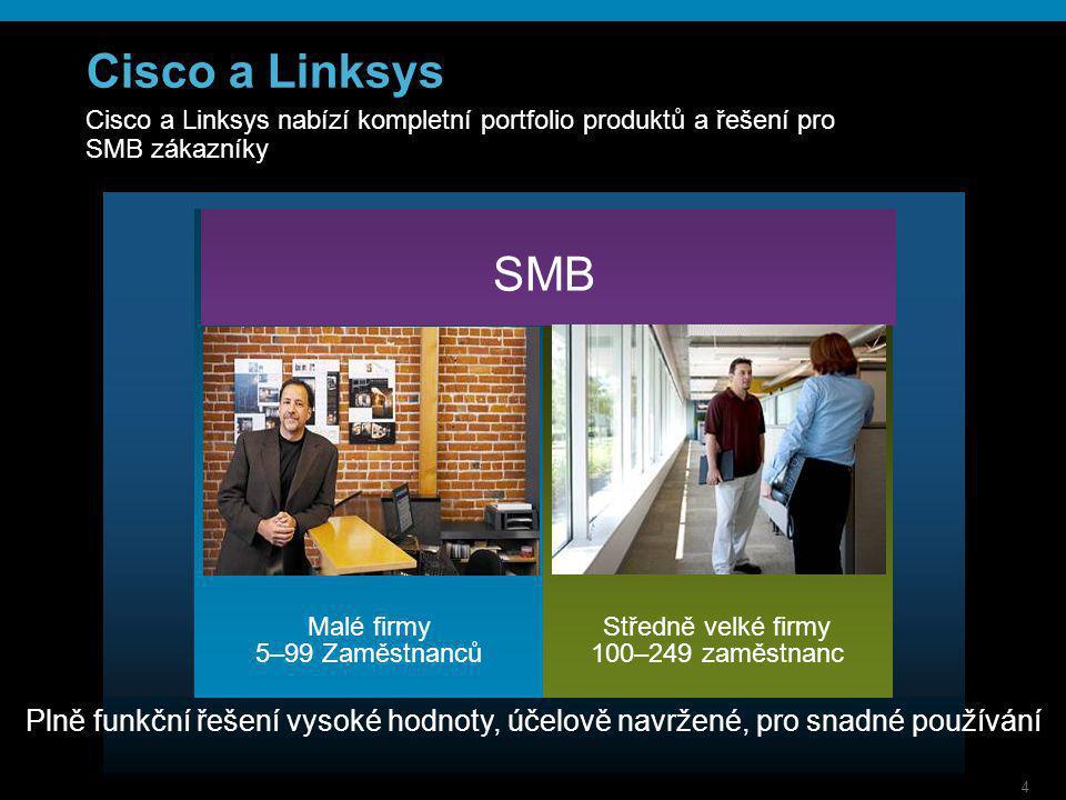 4 Cisco a Linksys SMB Malé firmy 5–99 Zaměstnanců Středně velké firmy 100–249 zaměstnanc Plně funkční řešení vysoké hodnoty, účelově navržené, pro sna