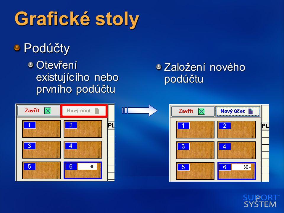 Grafické stoly Podúčty Otevření existujícího nebo prvního podúčtu Založení nového podúčtu