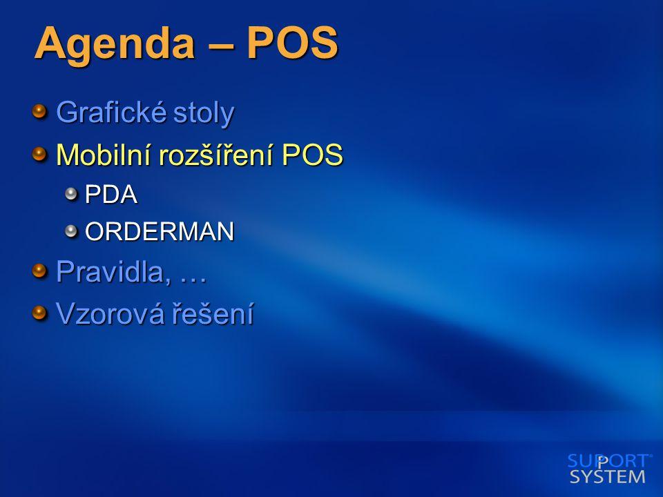 Agenda – POS Grafické stoly Mobilní rozšíření POS PDAORDERMAN Pravidla, … Vzorová řešení